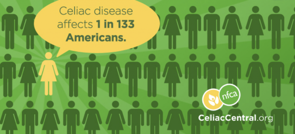 Celiac Awareness Month