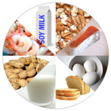"""Food Allergies – Response to """"Times"""" Article"""